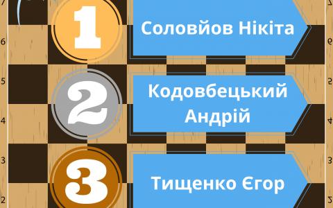 Переможці шахового турніру серед студентів механіко-математичного факультету